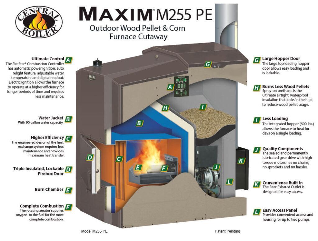 Maxim M255 PE Cutaway Image